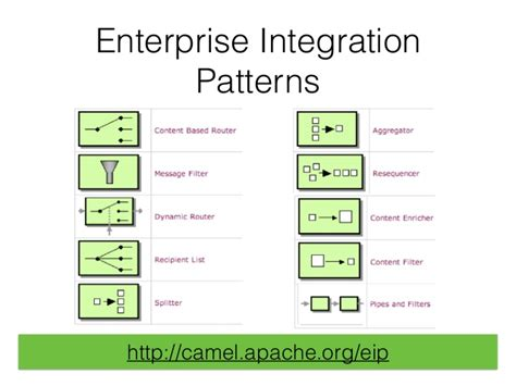 Apache camel examples download stovecommissions apache camel examples download jpg 638x479 malvernweather Image collections