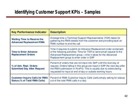 Sap crm functional implementation case study jpg 638x493